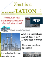 Substation Basic Norms