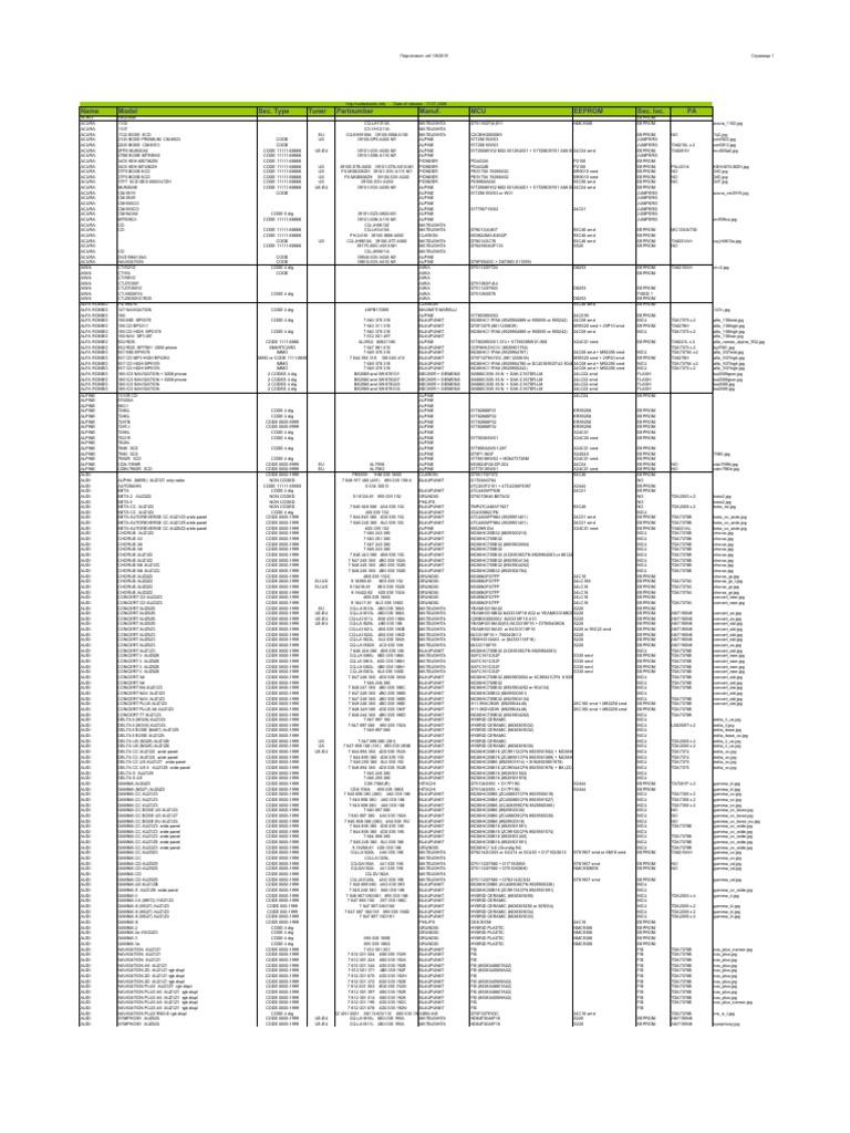 Radio Car Base on gibson wiring diagram, rockwell wiring diagram, mercury marine wiring diagram, mitsubishi wiring diagram, bennett wiring diagram, ford wiring diagram, international truck wiring diagram, denso wiring diagram, columbia wiring diagram, gm internal regulator wiring diagram, evergreen wiring diagram, 1993 chevy wiring diagram, 1993 chevrolet wiring diagram, gm stereo wiring diagram, acdelco alternator wiring diagram, concord wiring diagram, thunderbolt v wiring diagram, fairmont wiring diagram, bunn wiring diagram, chrysler wiring diagram,