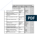 Perfomance indicators Mininsters&Departmentssportstourismarcheaologymuseumsyouthaffairssecretaryadvisor11142014hasha.xlsx