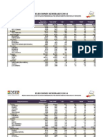 Votos Presidencial por municipio.pdf