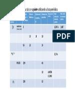 Estructura Interna Dos Átomos.tabla
