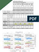 Calendario Sena 2015