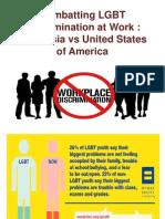 LGBT Discrimination at Work