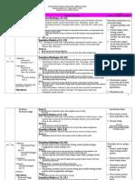 RPT BM Tingkatan 1 (1).doc