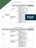 RPT SAINS F5 2015.doc