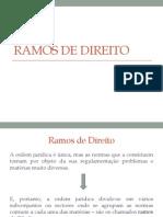 Ramos de Direito