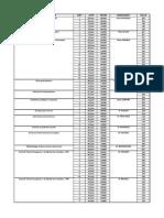 Planning Oraux Janvier 2015