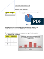 Market Research Graphed Results and analyisis