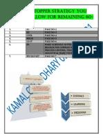 Dlp Kit & Gate Strategy