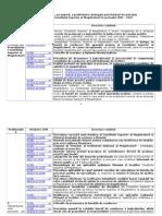 Situaţie centralizatoare, pe materii, a problemelor dezlegate prin hotărâri de principiu  adoptate de Plenul Consiliului Superior al Magistraturii în perioada 2005 – 2010