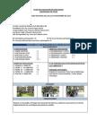 Ficha de Evaluación de Simulacros