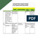 Sugerencias Metodológicas Capacitación Regional - Hoja1