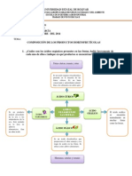 Indice de Madurez de Los Productos Hortofrutículas i