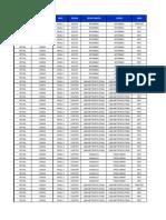Examen de Excel Sony
