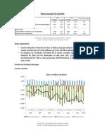 Balanza de Pagos de Colombia