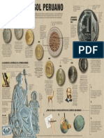 Infografía Historia del Sol Peruano - Ivonne Vivanco