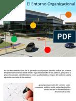 Copia de El Entorno Organizacional