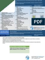 Desarrollo de APPS Multiplataforma