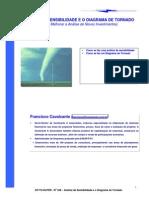 Análise de Sensibilidade - Gráfico Tornado