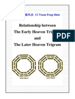 The Early Heaven Trigram and The Later Heaven Trigram