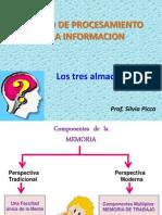 teoriadeprocesamientodelainformacion-130617195308-phpapp02.ppt