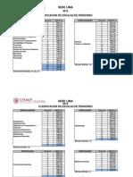 CLASIFICACIONPENSIONES-SEDELIMA