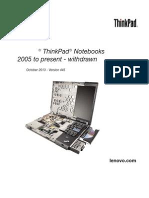 RAM Memory Upgrade for The IBM ThinkPad R60 Series R60e 0657HRU PC2-5300 1GB DDR2-667