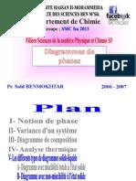 [SMC3] Cours Diagramme de Phase