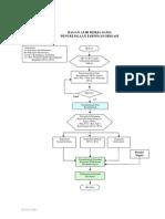 Lamp Modul 4 Format - Format Konstruksi Partisipatif