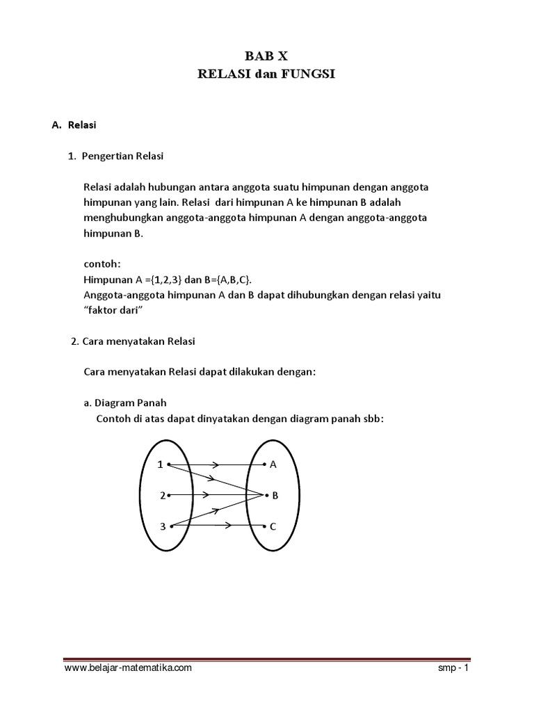 Bab x relasi dan fungsi ccuart Images