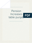 Pension Increases table punjab