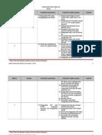 RPT TAHUN 1 KSSR  RPT Dunia Sains Dan Teknologi (SK) Tahun 1.doc