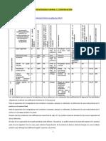 Sistemas de Avaliación Cuarto de Grado 2014-15