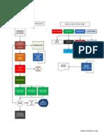 Plc Program and Hm i Modules
