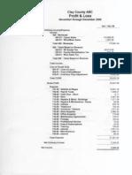 Clay County, NC ABC Board Budget