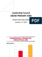 Wichita Chamber Leadership Council Grow Primary Jobs 10-17-13