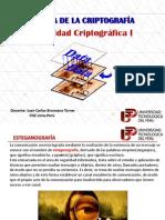 Historia de La Criptografia -I