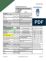 nsr selector guide chem res 2011