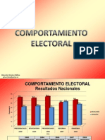 Documento 4. Comportamiento Electoral