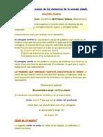 Estructura y Funciones de Los Elementos de La Oración