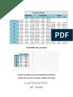 Informe de Colorimetria (2)