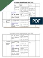 RPT (SEJ) THN 5-2015