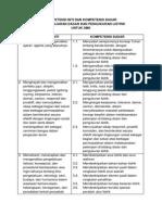 02 Ki Kd Mapel Dasar Dan Pengukuran Listrik Revisi