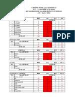 Copy of Copy of Laporan Tabulasi Baru Fixxxxx Bangeeeett