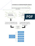 RESUMO - ADMINISTRAÇÃO.docx