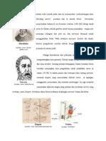 Sejarah Survei Dan Pemetaan