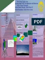 poster kincir angin PII Jakarta