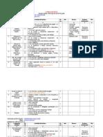 0lb_rom._planif_pe_unitati_cls3.doc