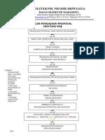Alur Proposal.doc