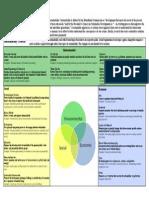 Sustainability Primer v7